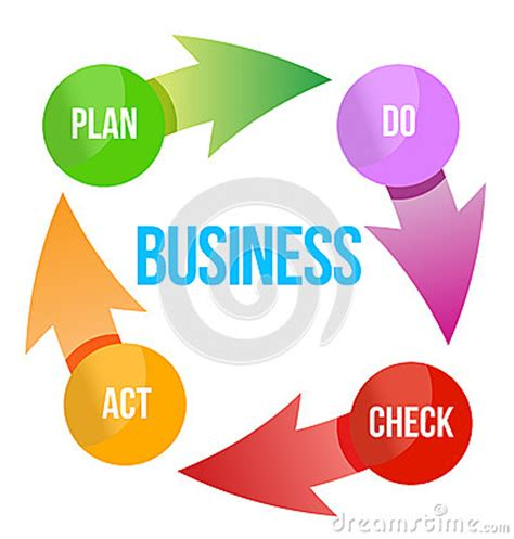 Business Plan Company Business Plan Consultants